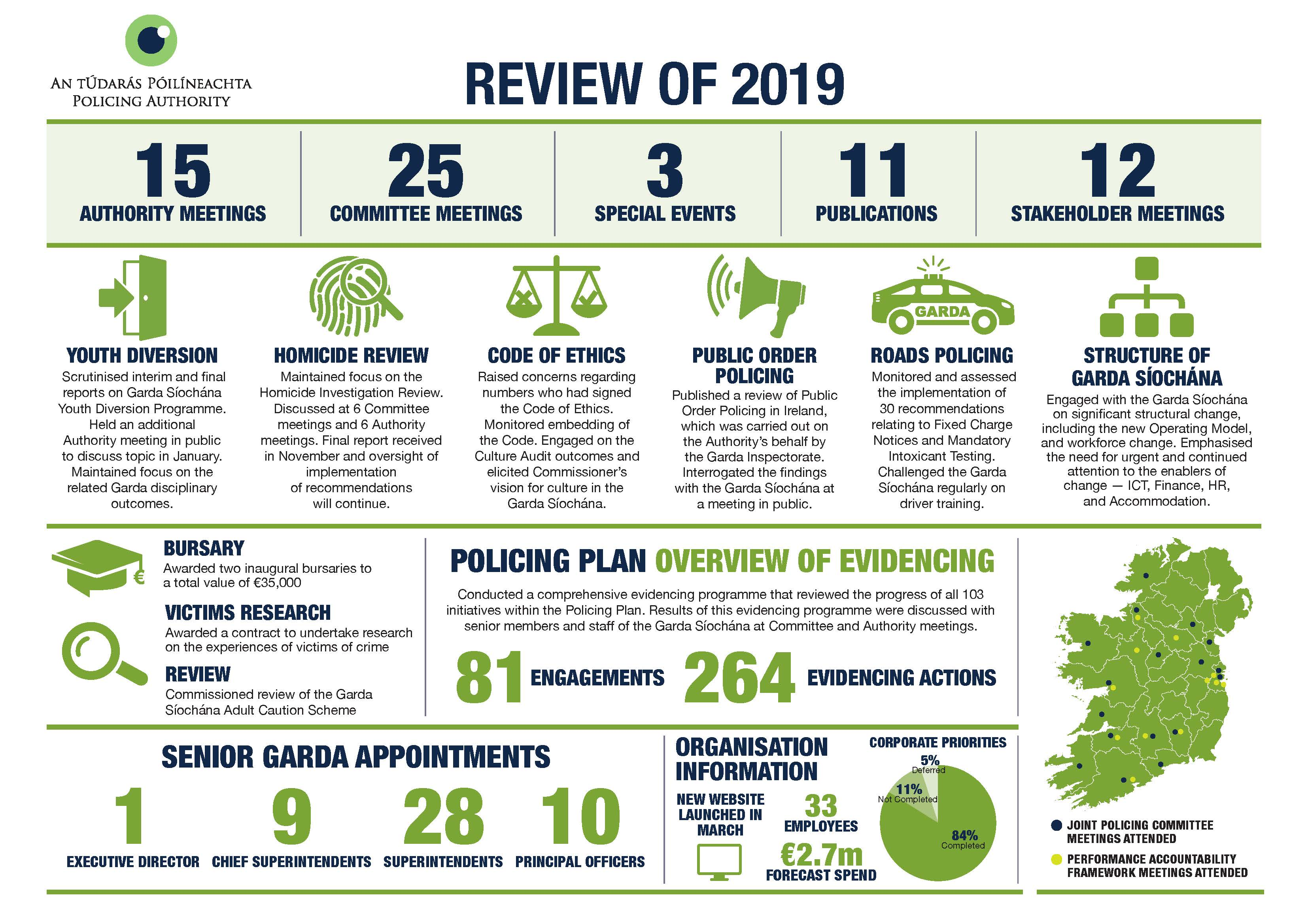 Policing Authority Review of 2019